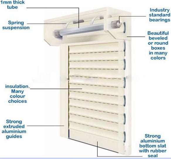 shutters-diagram