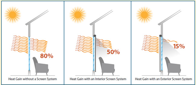 roll-screens-solar-shade